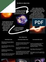 Black Hole Presentation.pdf