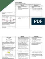 DCN NetworkTopologies