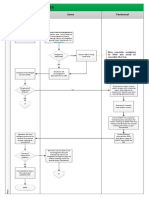 AI flow process v2