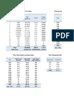 Perhitungan Package Boiler 2007 UA (ALHAMDULILLAHFIX)