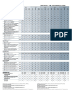 Scheda Dati Tecnici e Dimensionali
