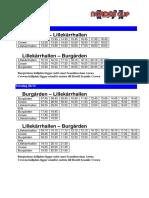 Busstidtabell Linje 2 2018.docx