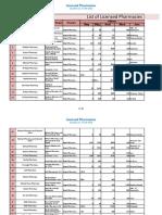 PPR_LIST_Licensed Pharmacies_20190613.xlsx