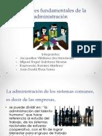 Tema 2 - Divisiones Fundamentales de La Administración
