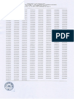 Exam Result RBI Officer Grade B Statistical Posts
