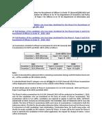 Exam Date RBI Officer Grade B Posts