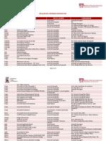 DRI - Convenios Em Processo 30.10.19