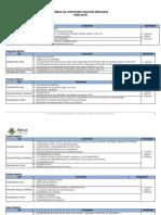 Contenidos-PDD-2019-Ciencias-Nat (1)