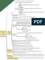 demarchstrat.pdf
