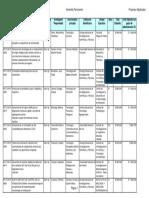 Res360-17 - PICT START UP - Proceso de adjudicacion - proyectos aprobados.pdf
