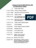 Premios Dardo Rocha 2019 MLP