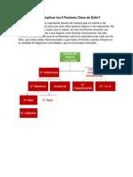 Como_explicar_los_8_Factores_Clave_de_Exito (1)