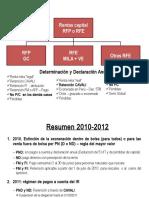 5. Gananciasdecapital-SegundaSesionSept2015
