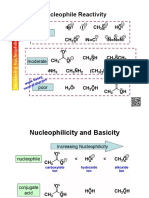 Nucleophilic Strength