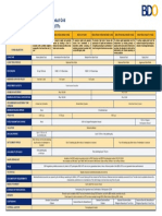 UITF Product Guide