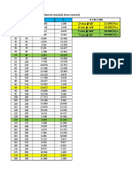 DATA PLOT OF STRESS AND STRAIN PRACTICALY.pdf