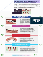 Dental Implants Rock Hill, SC — Why is It the Right Choice