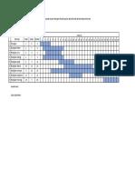 time line SCP.pdf