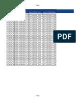 RSRAN045_-_ISHO_Adjacencies-CELLPAIR-whole_period-rsran_WCDMA17_sql_reports_RSRAN045_xml-2019_09_06-14_45_14__72