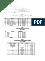 TABULASI DATA2