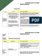 Supplier Audit Check Sheet.xlsx