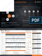 Apptio the ATUM Poster
