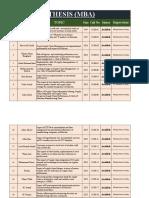 scm thesis 2014-2019
