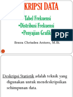 DESKRIPSI DATA. Tabel Frekuensi Distribusi Frekuensi Penyajian Grafik. Srava Chrisdes Antoro, M.Si..pdf