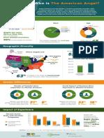 Moqe70ym 1 TAA Infographic 11-27-17