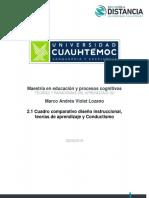 Cuadro Comparativo Diseño Instruccional, Teorías de Aprendizaje y Conductismo - Copia