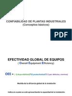 Confiabilidad de Plantas Industriales.pdf