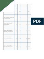 Productivity rate tiling.xlsx