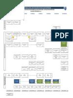 malla-TG-DSAM-virtual.pdf
