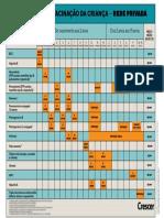 Calendario Vacina Privada 2018