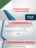 Teorema Deba Yes