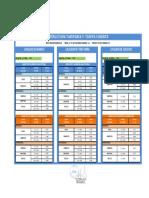 Estructura y Tarifa Vigente 01-07-2014