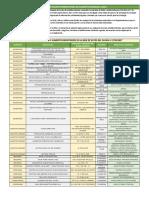 censo_plantas_productoras_de_alimentos_-_cesar_2017.pdf