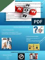 caracteristicas del contrato de know how