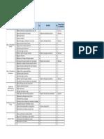 MEF Mapa Estrategico de Funciones