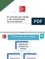 El contrato de trabajo y las modalidades de contratación