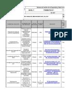 FT-SST-054 Formato Indicadores Del SG-SST (1)