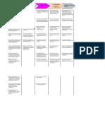 GAP Gestión de Compras Consultoría AO.xls