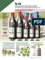 Infographie Carrefour - Les secrets du vin (page 1) - Octobre 2000
