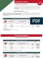 Sector_Industria_Dispositivos_Medicos