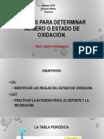 Estados de Oxidación