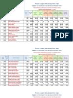 17-12-2019 - Inventario Suroccidente - Carpeta Paralela - Cotizador - Version 15-03-2019 (1)