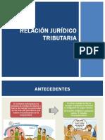 RELACIÓN-JURÍDICO-TRIBUTARIA
