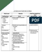91913000-Check-List-Keselamatan-Pasien-Di-Ruang-Operasi.docx