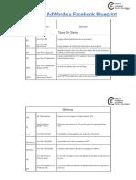 Glosario de AdWords y FBBlueprint