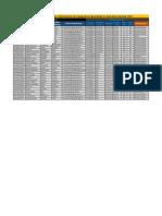 6.- Planeación, evaluación e intervención en el aula para el aprendizaje en educación especial. CIECI Grupo Silao.pdf